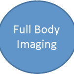 Full-Body-imaging